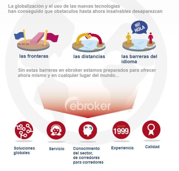 Programa de seguros en español